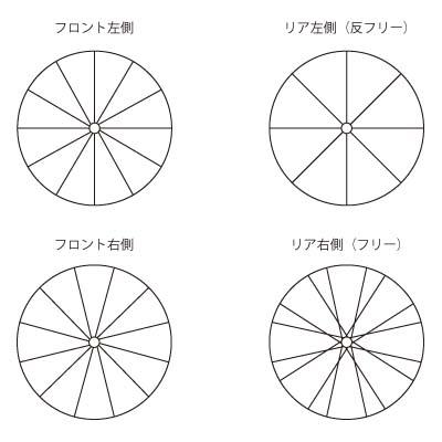 wheel_hensoku.jpg